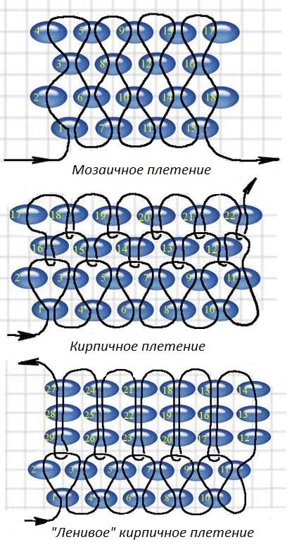 кирпичное плетение бисером схема