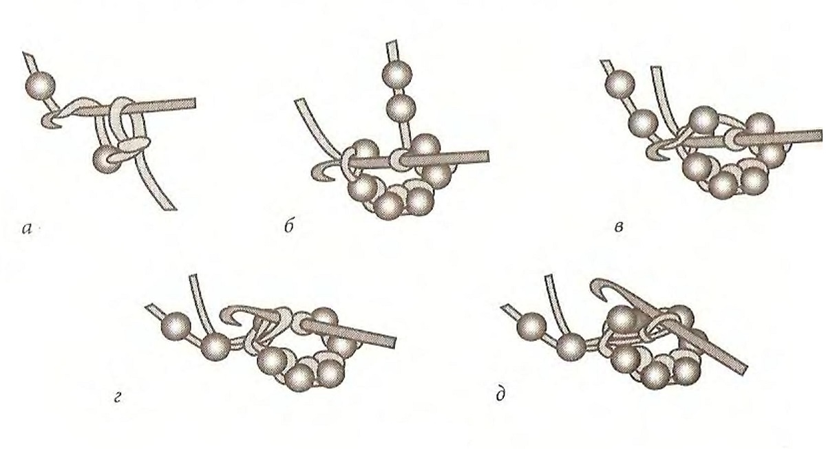 Связанный жгут из бисера схемы