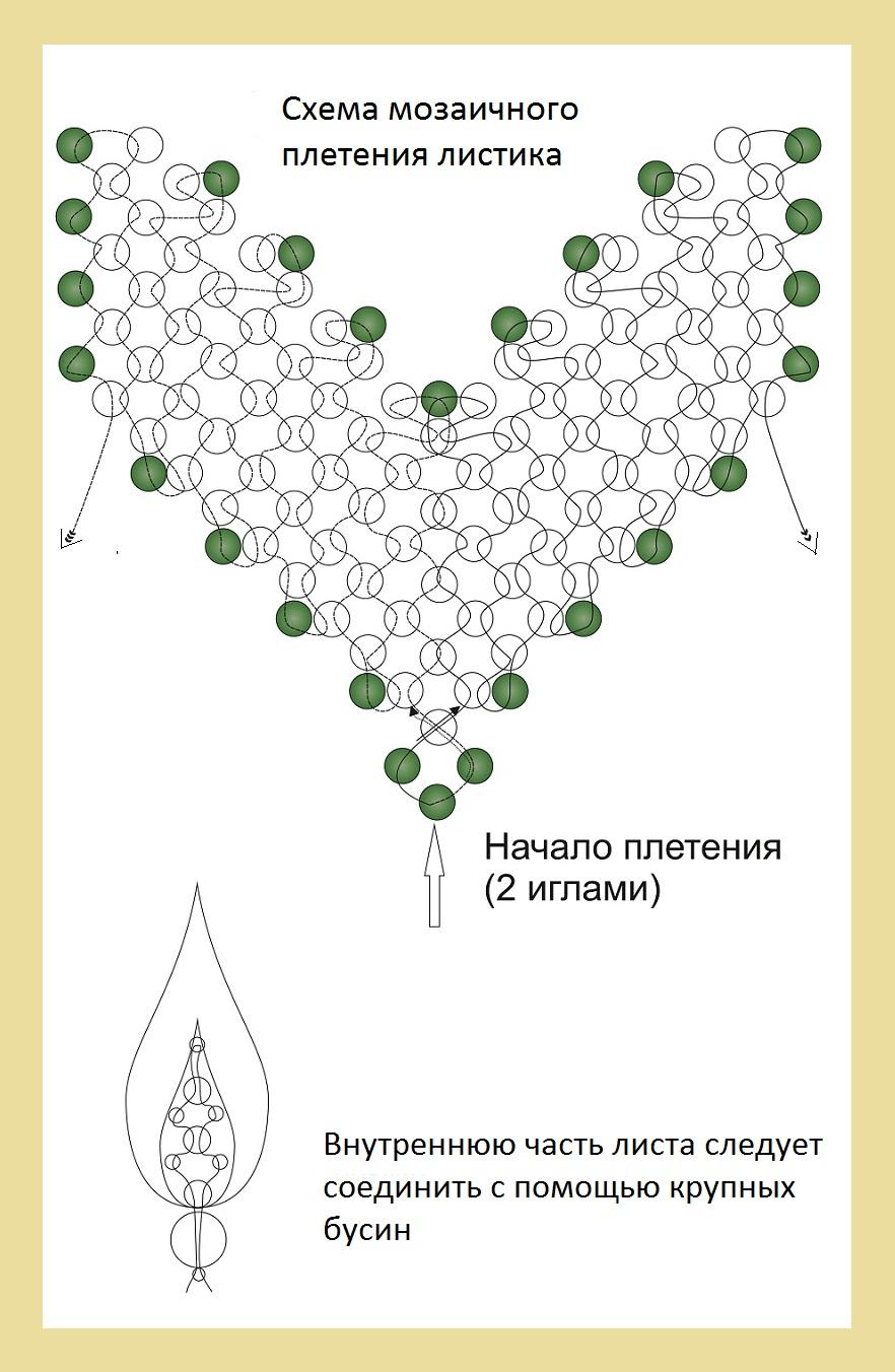 Плетением бисером схемы