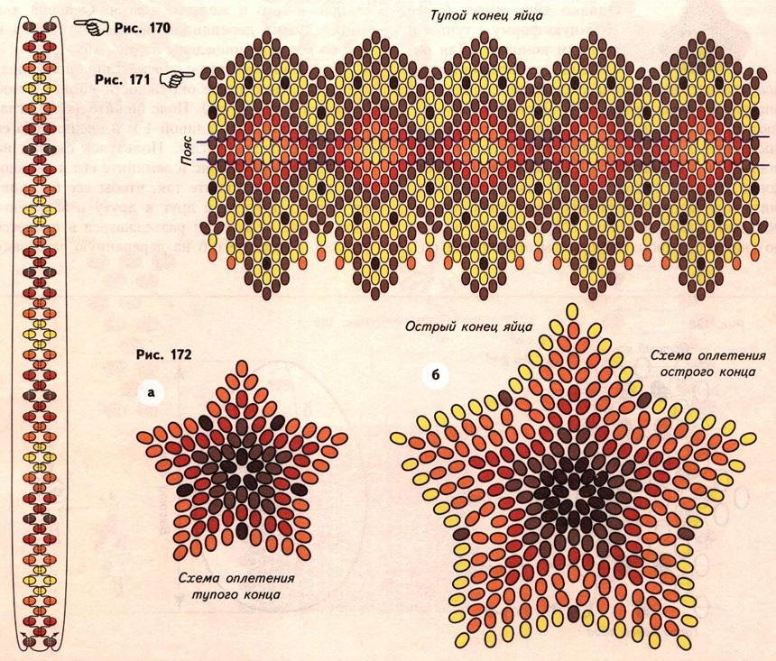 бисера схемы пасхальные