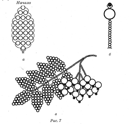 деревья из бисера рябина схема
