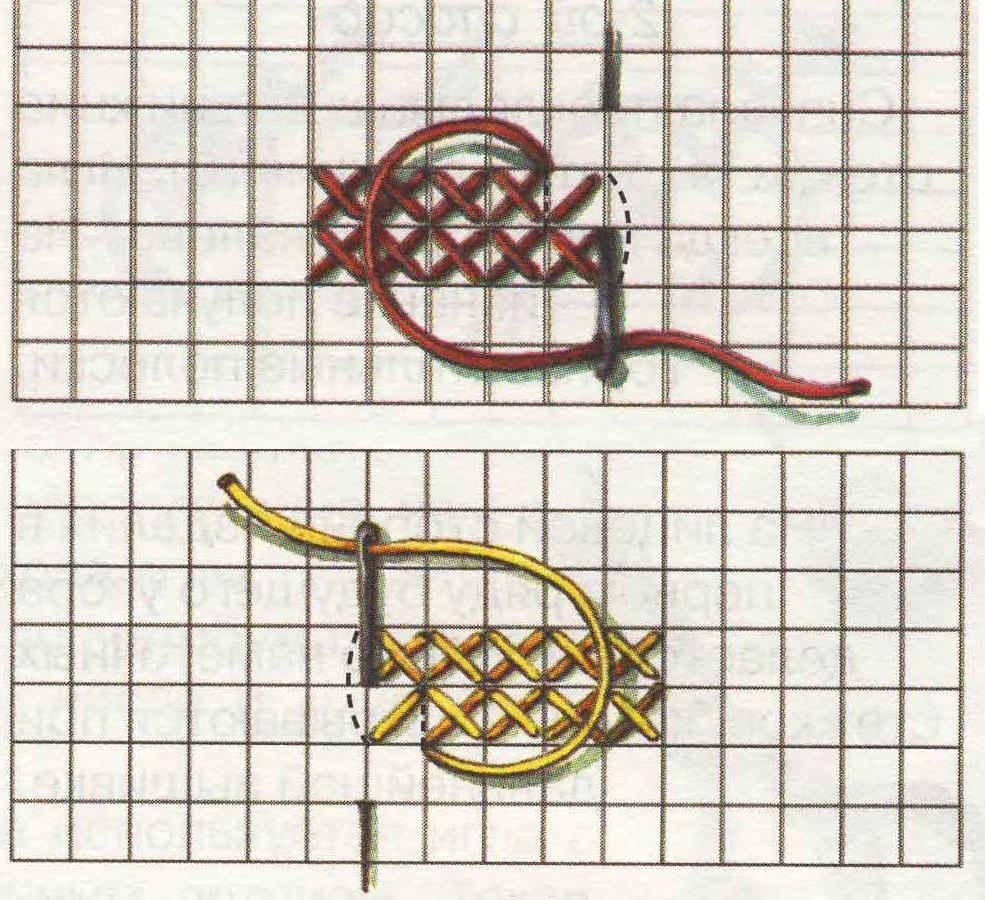 Вышивка крестиком схемы картинки