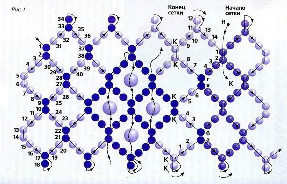 Схема оплетения яиц сеткой
